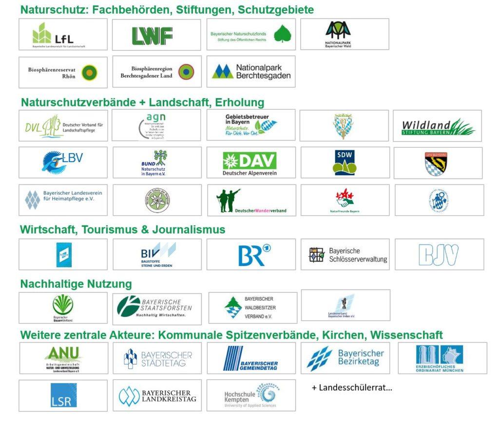 """Auflistung der zentralen Akteure der projektbegleitenden Arbeitsgruppe (PAG) vom Projekt """"LIFE living Natura 2000""""."""